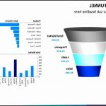 Creating funnel charts in excel 2010 Tutorial