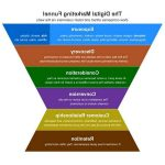 Marketing funnel powerpoint for 2020