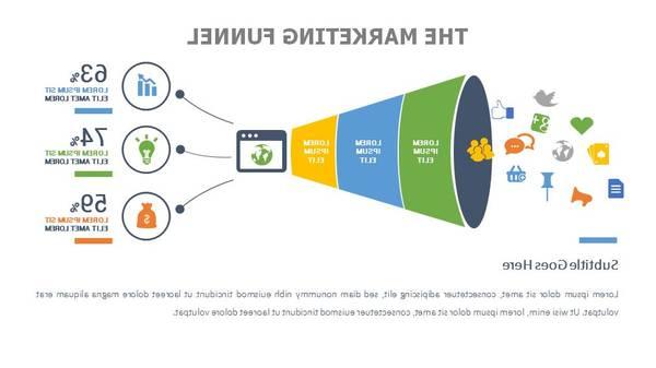 Content marketing funnel hubspot Tutorial